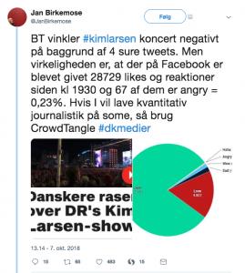 Tweet fra Medietrends, Mindekoncert Kim Larsen